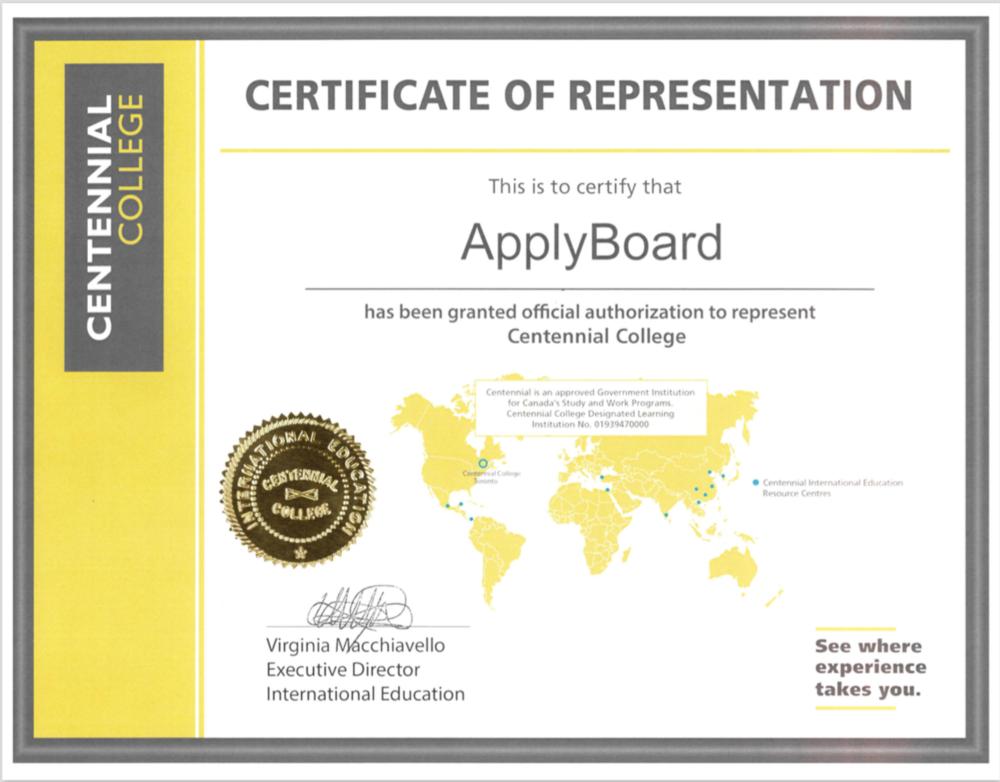 Graduate Certificate - Global Business Management (2880 ...